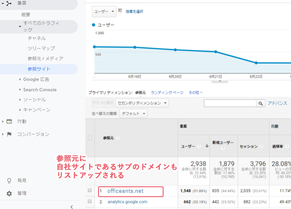 googleanalytics-crossdomain-tracking7_.png