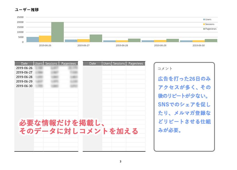 googleanalytics-report-o2.png