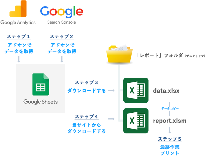 googleanalytics-report-o3.png